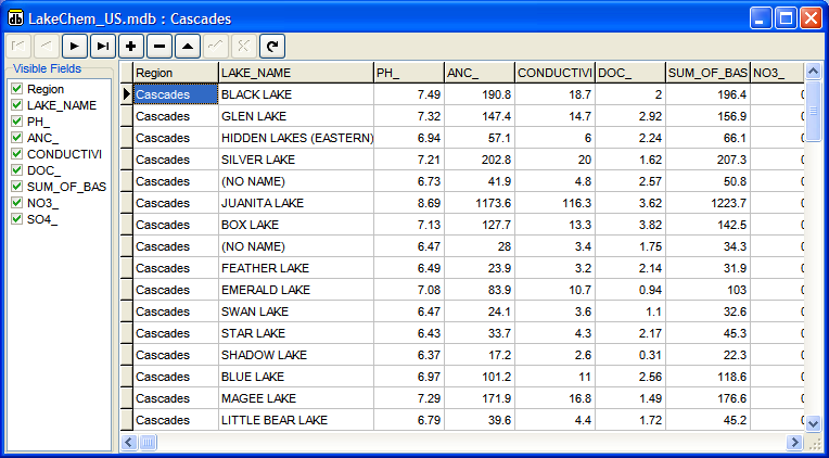 Figure 10: The Cascades table open in a database browser.