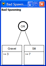 Figure 17: The completed Bad Spawning dependency network.