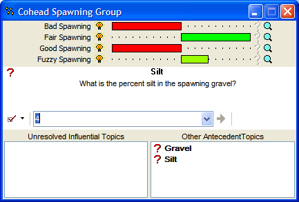 Figure 25: The Cohead Spawning Group window after an interrogation. In this example, we gave Silt a value of 4 and Gravel was given a value of 2. Note that it is FALSE that the habitat is classified as Bad Spawning and FALSE that the habitat is classified as Good Spawning. It is fully TRUE that the habitat is classified as Fair Spawning. Fuzzy Spawning classifies the habitat as tending toward optimal for spawning thereby providing a more information-rich description of the habitat than the diagnosis suggested by Fair Spawning.