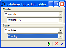 Figure 10: The setup for joining Countries.