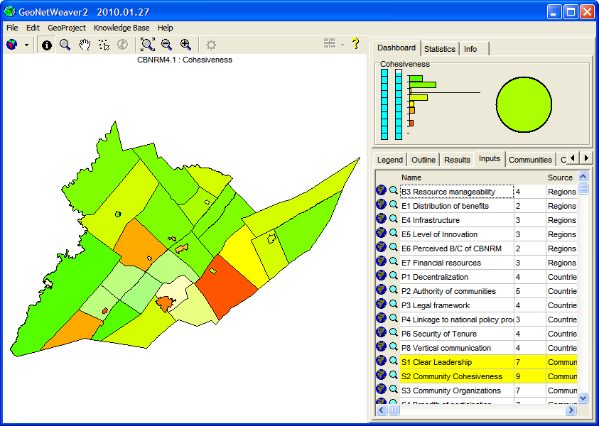 Figure 22: The inputs tab showing data values at the community Rush.  Note that S1 Clear Leadership and S2 Community Cohesiveness are highlighted because they contribute to the results currently being mapped (the dependency network Cohesiveness).  Note that S7 Leadership Responsiveness also contributes, but it is in the part of the list that is currently out of view.
